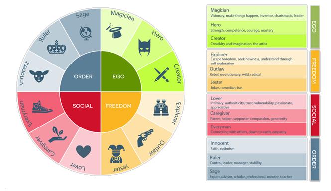 branding guideline | brand